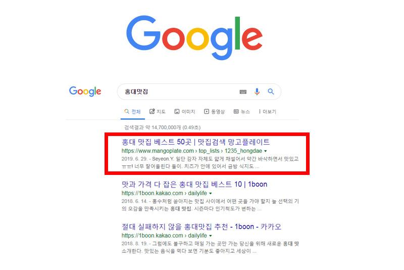 구글상위노출대행